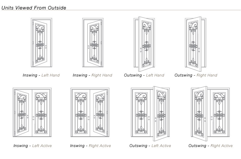 Available Door Custimization Options
